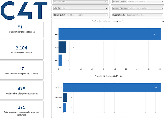 Insights_operational dashboard - cropped