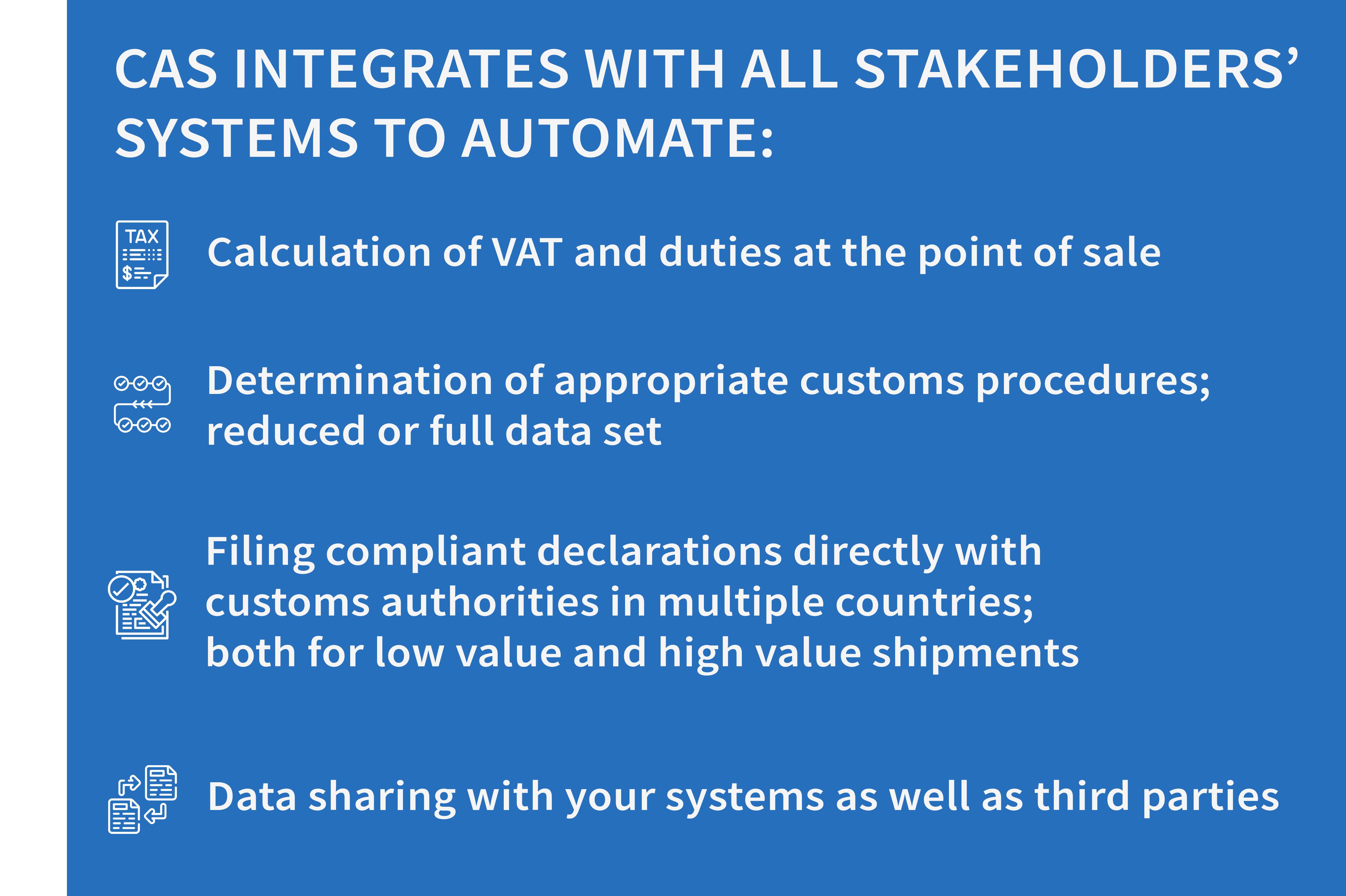 Ecom CAS Integration_3
